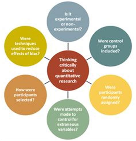 7 Best Research Proposal Formats - Templatenet